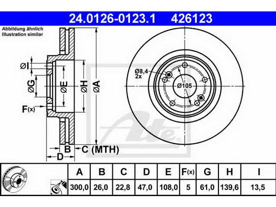 Disk točka prednji *1804171*